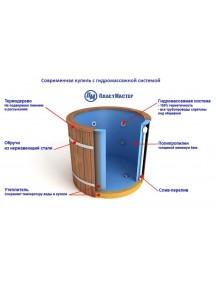 Купель для бани круглая диам. 1,1 м. глубиной 1,5 м. толщ 8 мм